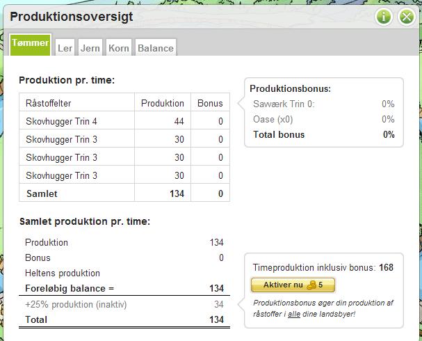 Produktionsoversigt 2
